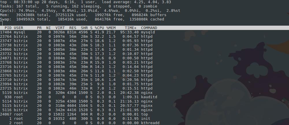 хостинги для серверов minecraft pe